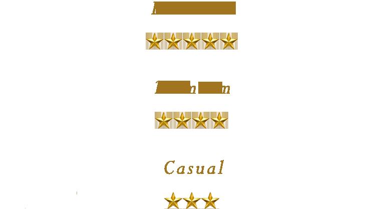 service rank